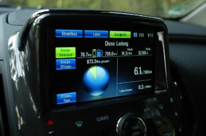Opel Ampera Test: Verbrauchsanzeige