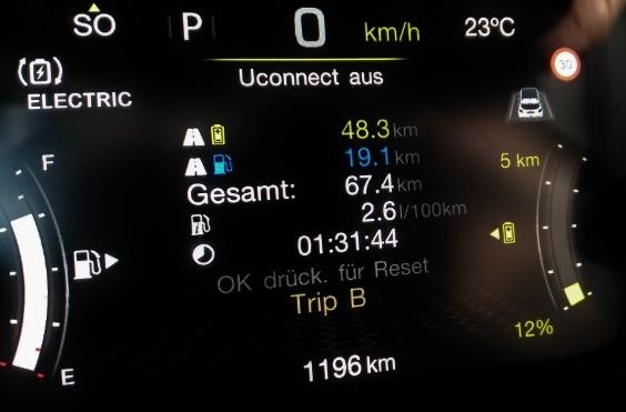 Elektrische Reichweite Jeep Compass 4xe Plug in Hybrid