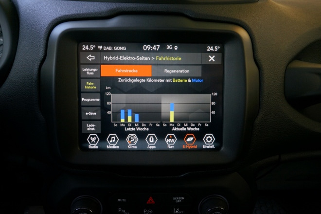 Anzeigen Jeep Renegade 4xe Plug in Hybrid