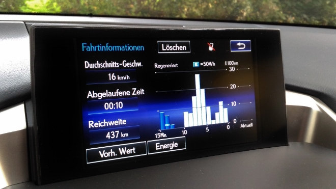 Lexus NX 300 h Hybrid Energiemonitor