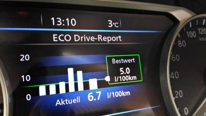 Nissan Juke 2 Eco Drive