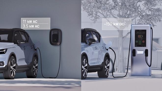 Volvo XC40 Recharge Pure Electric P8 AWD: Volvos Elektro SUV, Laden